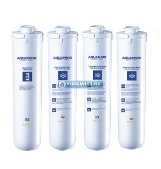 Aquaphor Quattro szűrőbetét szett